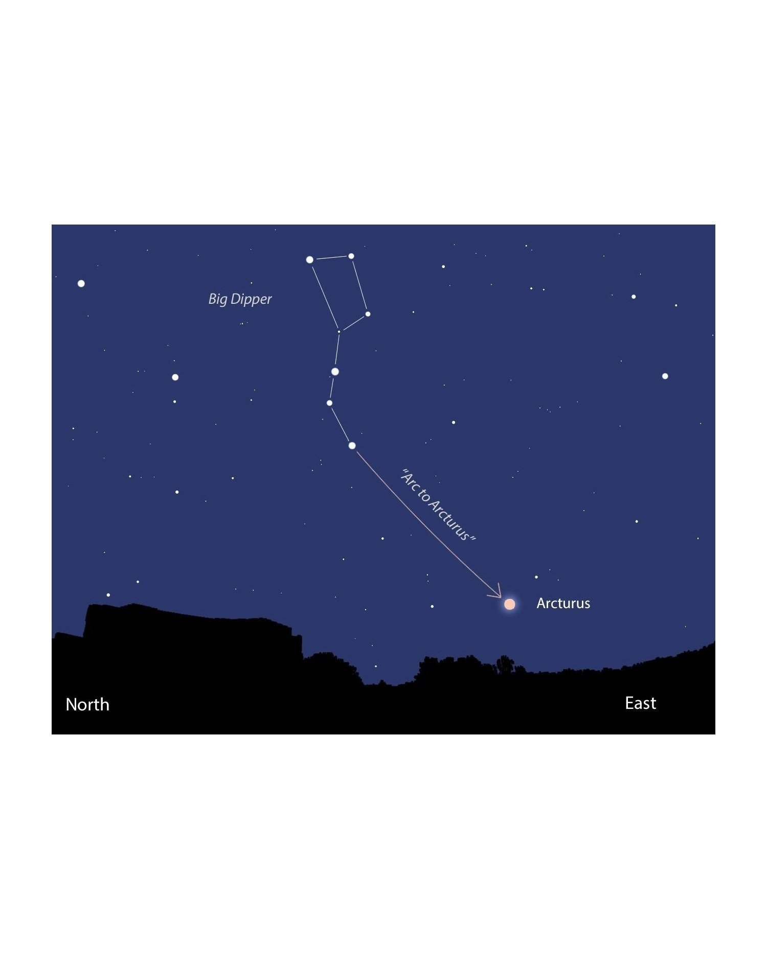Firmament In Your Room The Night Sky